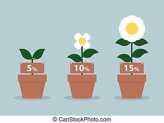 anders, concept, financieel, bloemen, tarieven, belangstelling, grootte