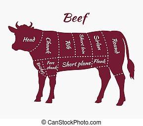 biefstuk, plan, runderrookvlees, sneeen