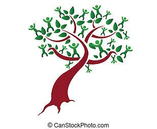 boompje, gezin