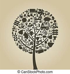 boompje, landbouw