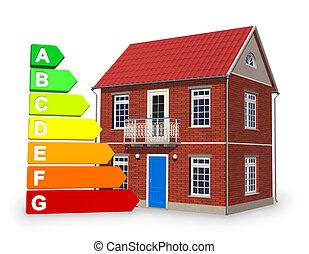 bouwsector, ecologisch, concept