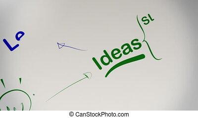 brainstorming, succes, zakelijk