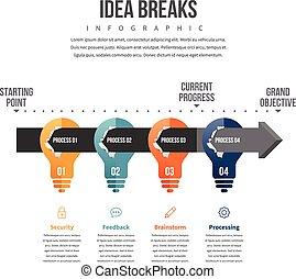 breuken, infographic, idee