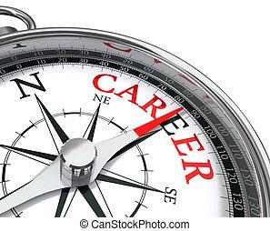 carrière, kompas