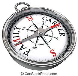 carrière, tegen, concept, gezin, kompas