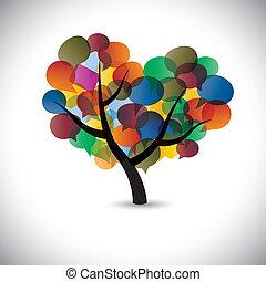 communicatie, graphic., dialogs, praatje, symbols-, &, media, toespraak, online, bel, praatjes, kleurrijke, illustratie, besprekingen, vertegenwoordigt, dit, iconen, boompje, enz., vector, sociaal, of