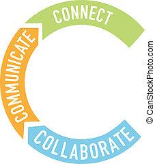 communiceren, samenwerken, pijl, verbinden