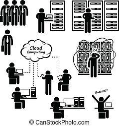 computer gegevens, centrum, kelner, netwerk