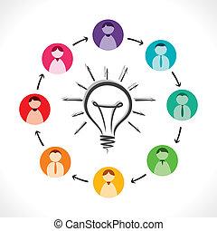 concept, vector, aandeel, idee