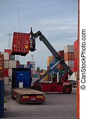 container, manipulatie