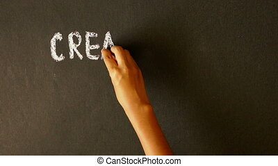 creativiteit, succes, ijver