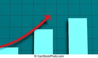 de financiële groei, tabel
