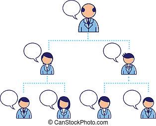 diagram, bedrijf, structuur