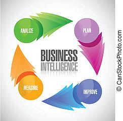 diagram, intelligentie, handel illustratie