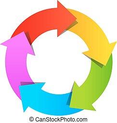 diagram, lus, cyclus