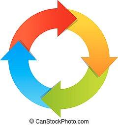diagram, pijl, circulaire