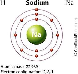 diagram, repesentatie, element, natrium