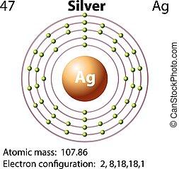 diagram, symbool, elektron, zilver