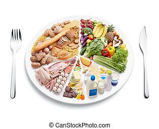evenwicht, dieet