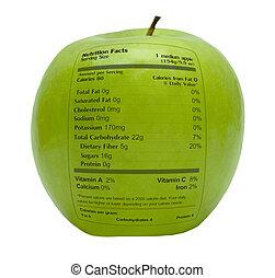 feiten, voeding, groene appel