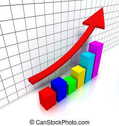 financiële grafiek