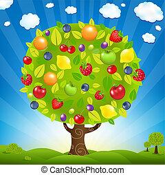 fruit boom, landscape