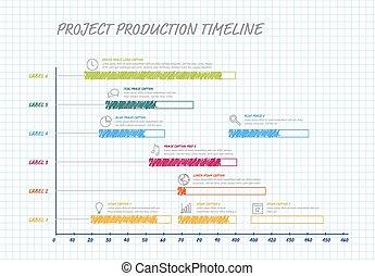 gantt, fabriekshal, met de hand gemaakt, tijdsverloop, plan, grafiek