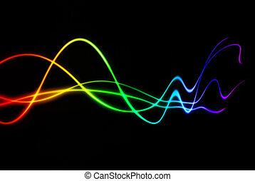 geluid, lawaai, vervagen