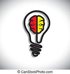 generatie, concept, oplossing, creativiteit, idee, probleem
