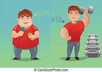 gewicht aderlating, voor, after: