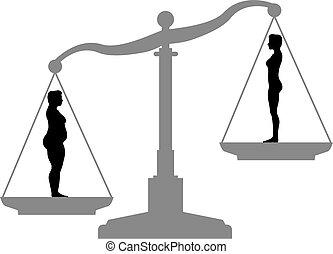 gewicht, voor, dieet, schub, passen, dik, verlies, na