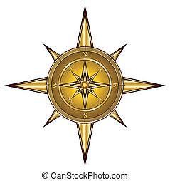 goud, kompas