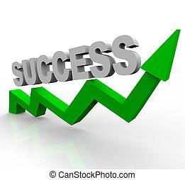 groene, groei, woord, richtingwijzer, succes