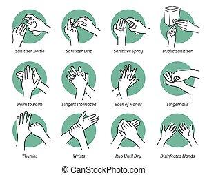 hand, gebruiken, sanitizer, instructies, guidelines., hoe, stap