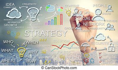 hand, strategie, tekening, zakenbegrip