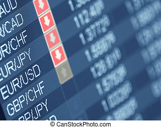 handel, valuta