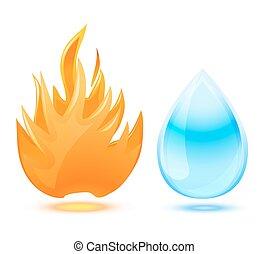 het water van de brand, symbool