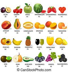hoeveelheid, set, calorieën, witte , fruit
