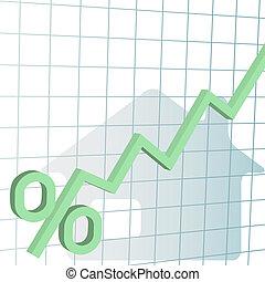 hypotheek, tabel, tarieven, belangstelling, thuis, hoger