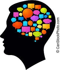 ideeën, gedachten