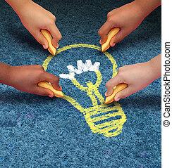 ideeën, gemeenschap