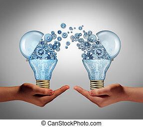 ideeën, overeenkomst