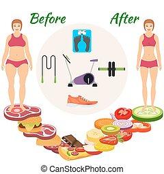 infographic, loss., gewicht