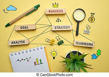 inscripties, blokjes, -, succes, leren, teaching., houten, coachend, concept, vaardigheid