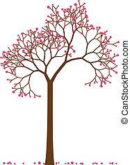 kersenboom