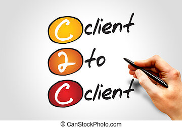 klant, clien