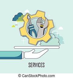 klant, concept, dienst