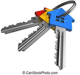 kleur, sleutels, bos