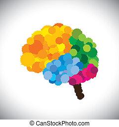 kleurrijke, hersenen, pictogram, vector, briljant, &, creatief, geverfde