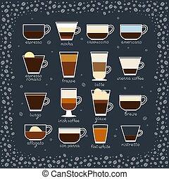 koffie, types
